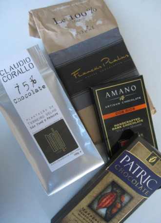 Chocolate 201
